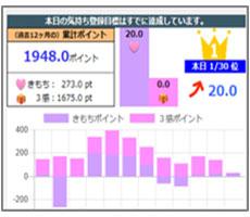 きもちグラフ